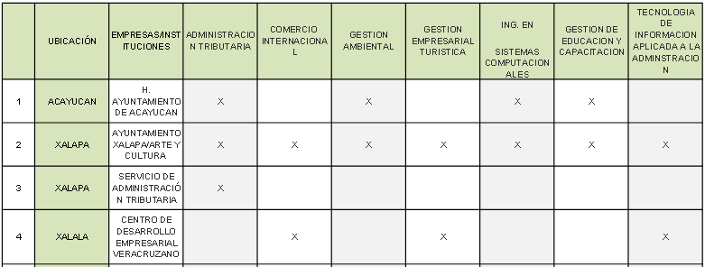 Directorio Servicio Social